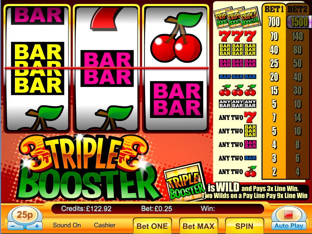 free video poker slots with triple multiplier